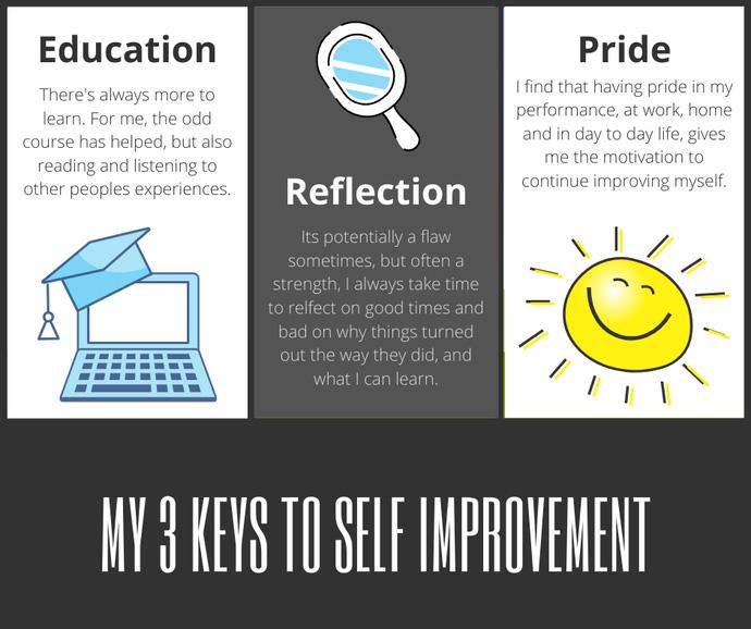 My 3 keys for self improvement - Education, Reflection, Pride